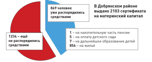 """,""raionka.perm.ru"